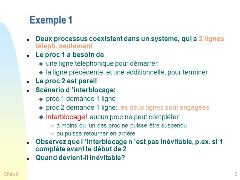Chap 83 Exemple 1 n Deux processus coexistent dans un système, qui a 2 lignes téleph.