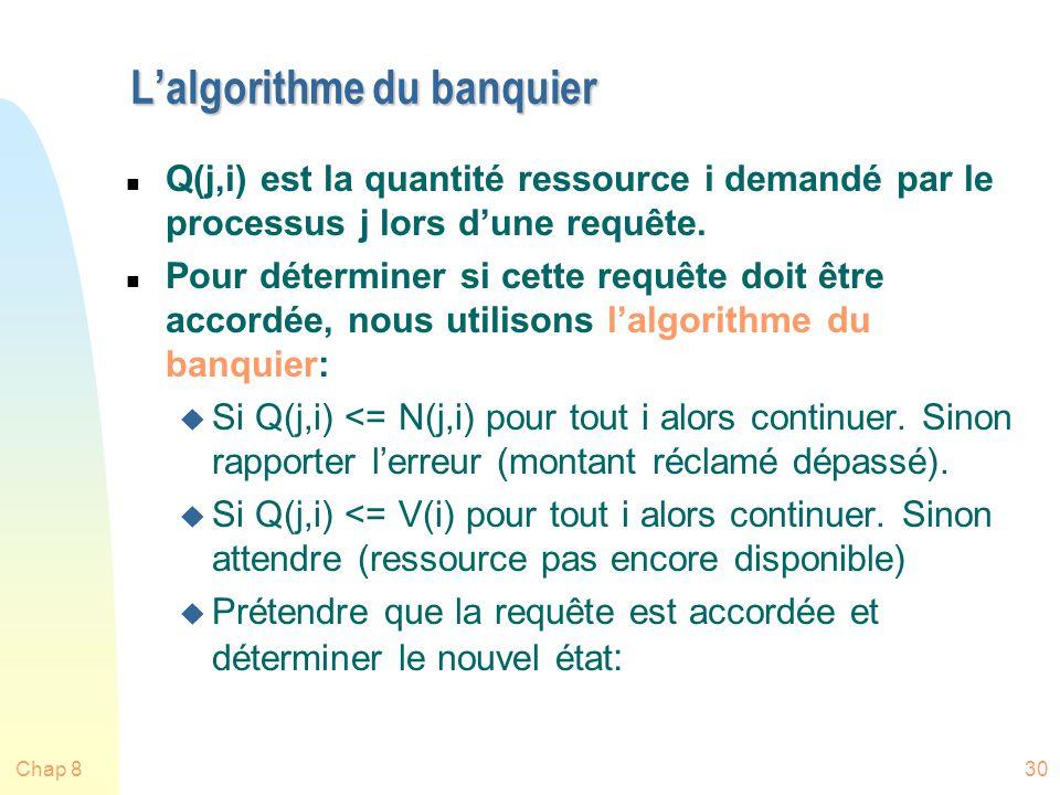 Chap 830 Lalgorithme du banquier n Q(j,i) est la quantité ressource i demandé par le processus j lors dune requête.