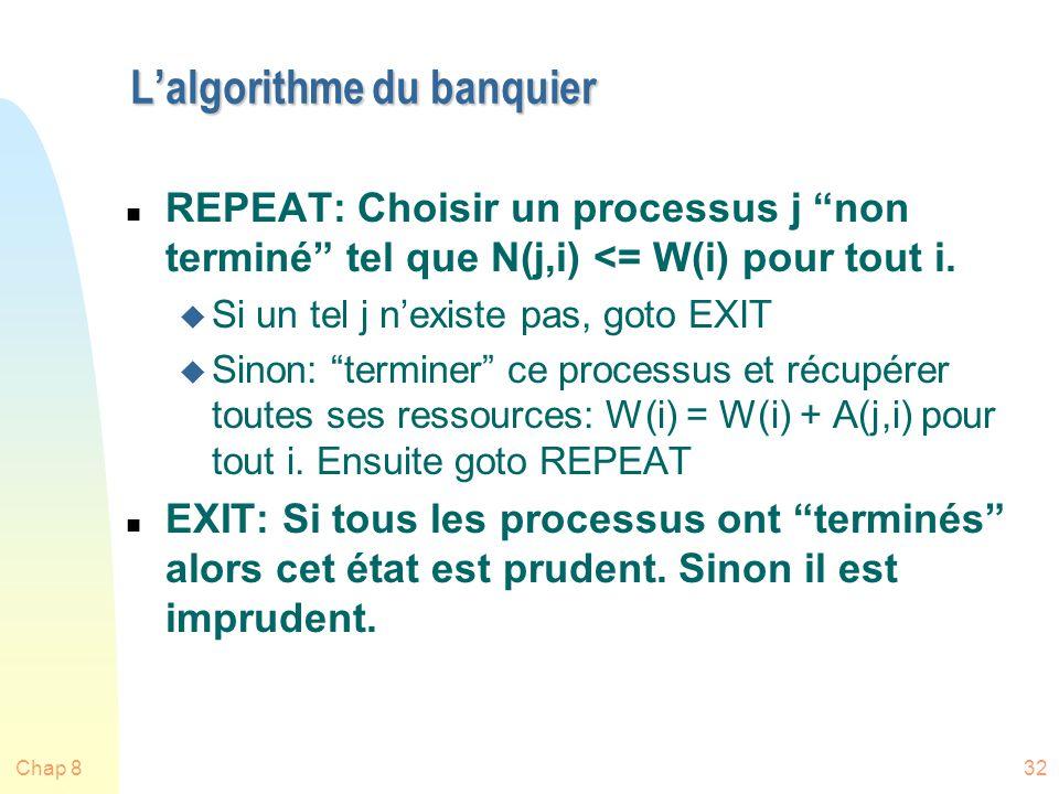 Chap 832 Lalgorithme du banquier n REPEAT: Choisir un processus j non terminé tel que N(j,i) <= W(i) pour tout i.