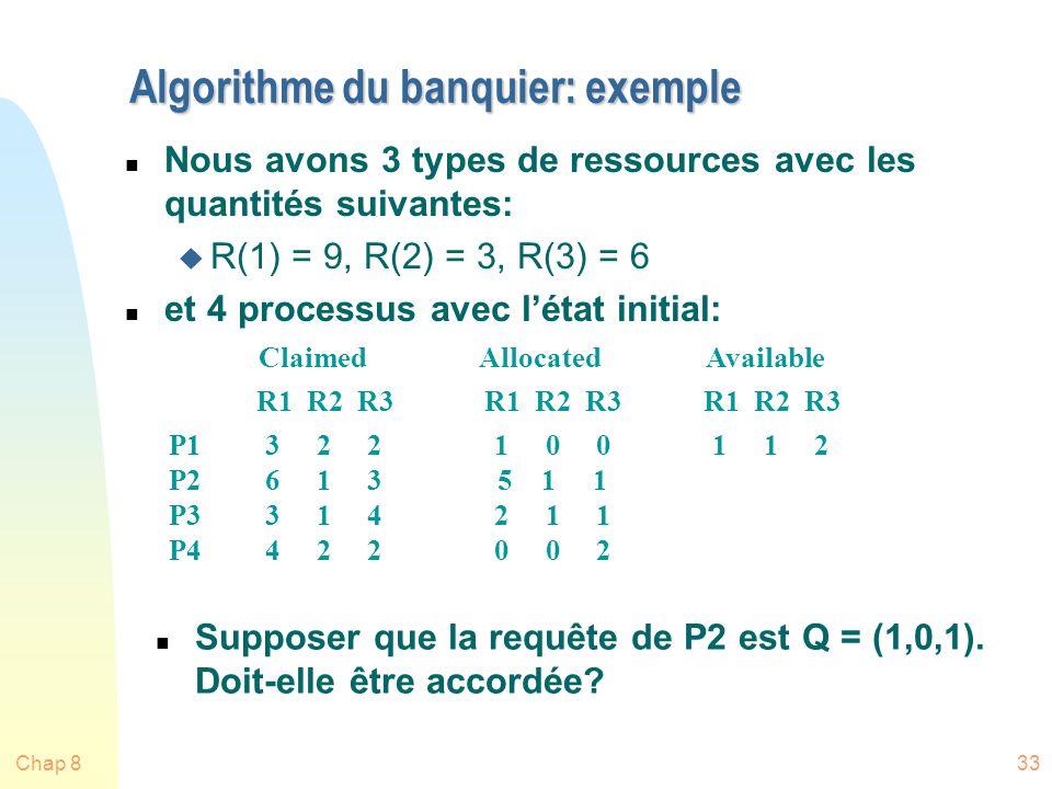 Chap 833 Algorithme du banquier: exemple n Nous avons 3 types de ressources avec les quantités suivantes: u R(1) = 9, R(2) = 3, R(3) = 6 n et 4 processus avec létat initial: Claimed Allocated Available 3 2 2 6 1 3 3 1 4 4 2 2 1 0 0 5 1 1 2 1 1 0 0 2 1 1 2P1 P2 P3 P4 n Supposer que la requête de P2 est Q = (1,0,1).