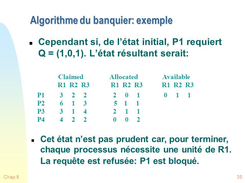 Chap 835 Algorithme du banquier: exemple n Cependant si, de létat initial, P1 requiert Q = (1,0,1).