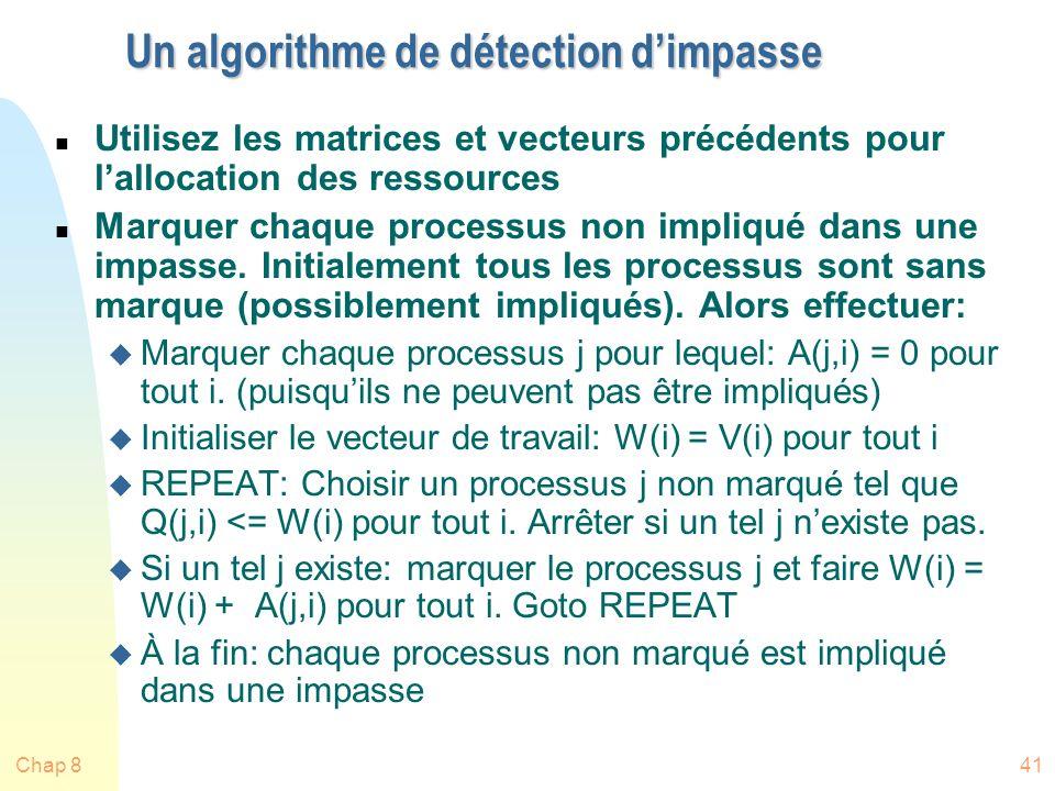 Chap 841 Un algorithme de détection dimpasse n Utilisez les matrices et vecteurs précédents pour lallocation des ressources n Marquer chaque processus non impliqué dans une impasse.