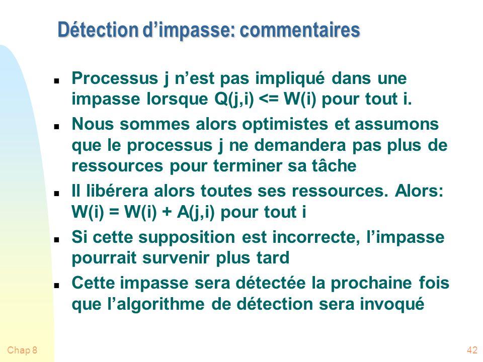 Chap 842 Détection dimpasse: commentaires n Processus j nest pas impliqué dans une impasse lorsque Q(j,i) <= W(i) pour tout i.