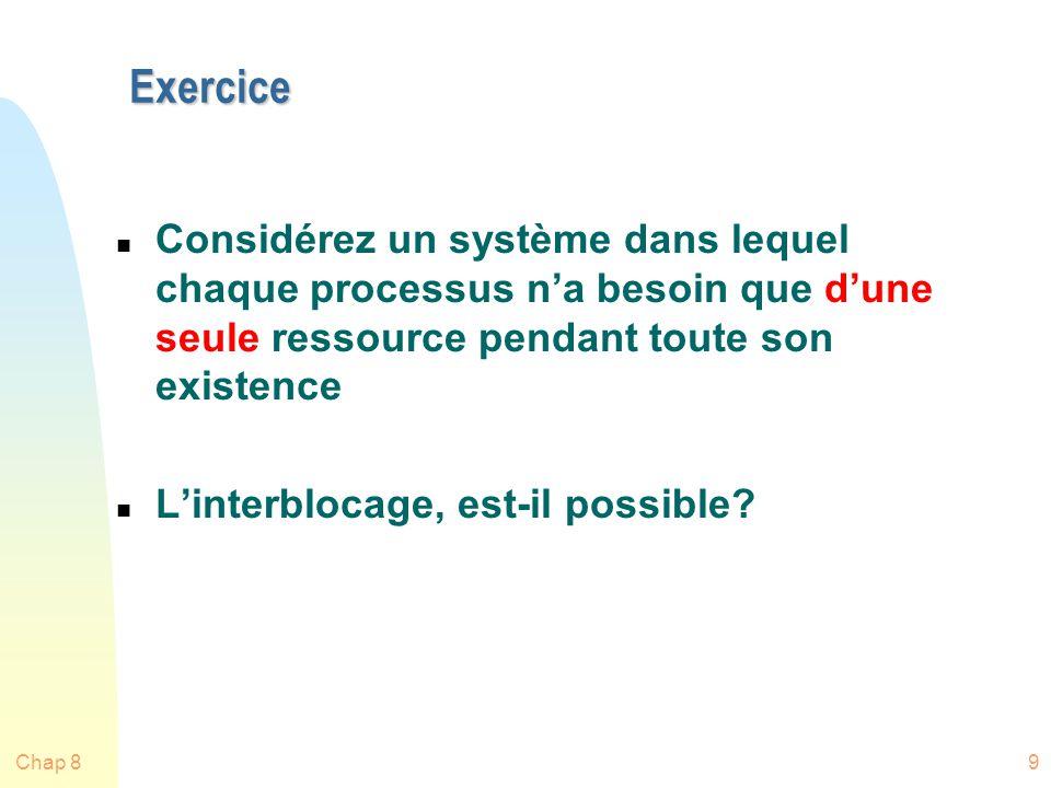 Chap 89 Exercice n Considérez un système dans lequel chaque processus na besoin que dune seule ressource pendant toute son existence n Linterblocage, est-il possible?