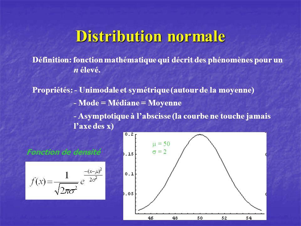 Distribution normale Définition: fonction mathématique qui décrit des phénomènes pour un n élevé. Propriétés: - Unimodale et symétrique (autour de la