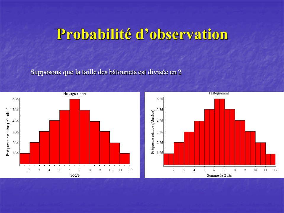 Probabilité dobservation Supposons que la taille des bâtonnets est divisée en 2 1/36 2/36 3/36 4/36 5/36 6/36 23456789101112 1/36 2/36 3/36 4/36 5/36