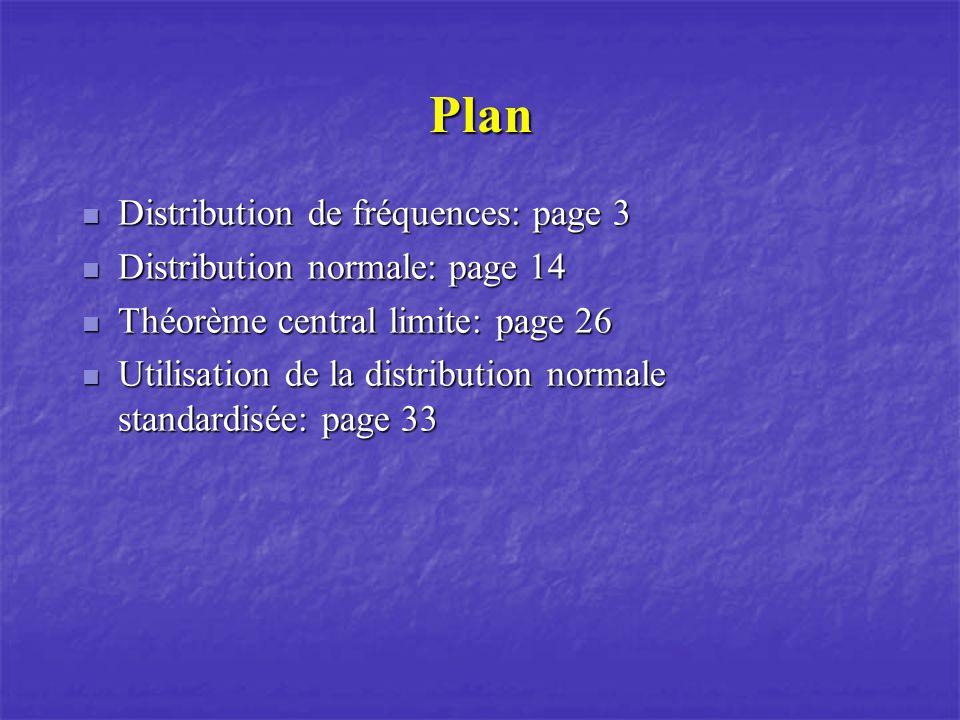 Plan Distribution de fréquences: page 3 Distribution de fréquences: page 3 Distribution normale: page 14 Distribution normale: page 14 Théorème centra
