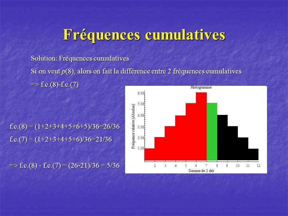 Fréquences cumulatives Solution: Fréquences cumulatives Si on veut p(8), alors on fait la différence entre 2 fréquences cumulatives => f.c.(8)-f.c.(7)