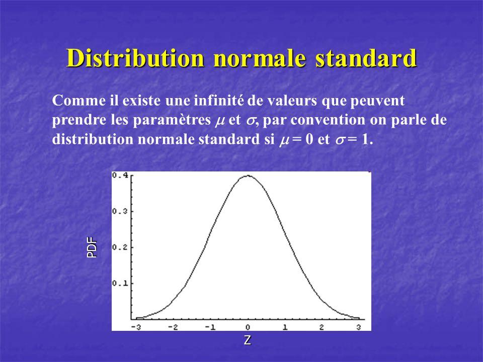 Distribution normale standard Comme il existe une infinité de valeurs que peuvent prendre les paramètres et, par convention on parle de distribution n