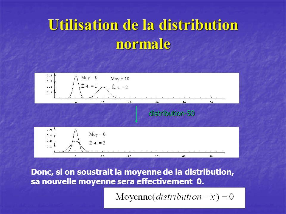Utilisation de la distribution normale Moy = 0 É.-t. = 1 distribution-50 Moy = 10 É.-t. = 2 Moy = 0 É.-t. = 2 Donc, si on soustrait la moyenne de la d