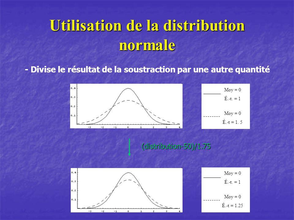 Utilisation de la distribution normale (distribution-50)/1.75 Moy = 0 É.-t. = 1 Moy = 0 É.-t = 1. 5 Moy = 0 É.-t. = 1 Moy = 0 É.-t = 1.25 - Divise le