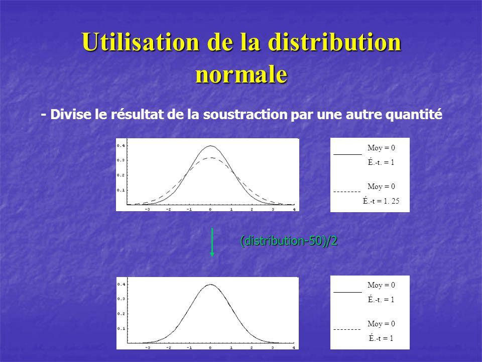 Utilisation de la distribution normale (distribution-50)/2 Moy = 0 É.-t. = 1 Moy = 0 É.-t = 1. 25 Moy = 0 É.-t. = 1 Moy = 0 É.-t = 1 - Divise le résul