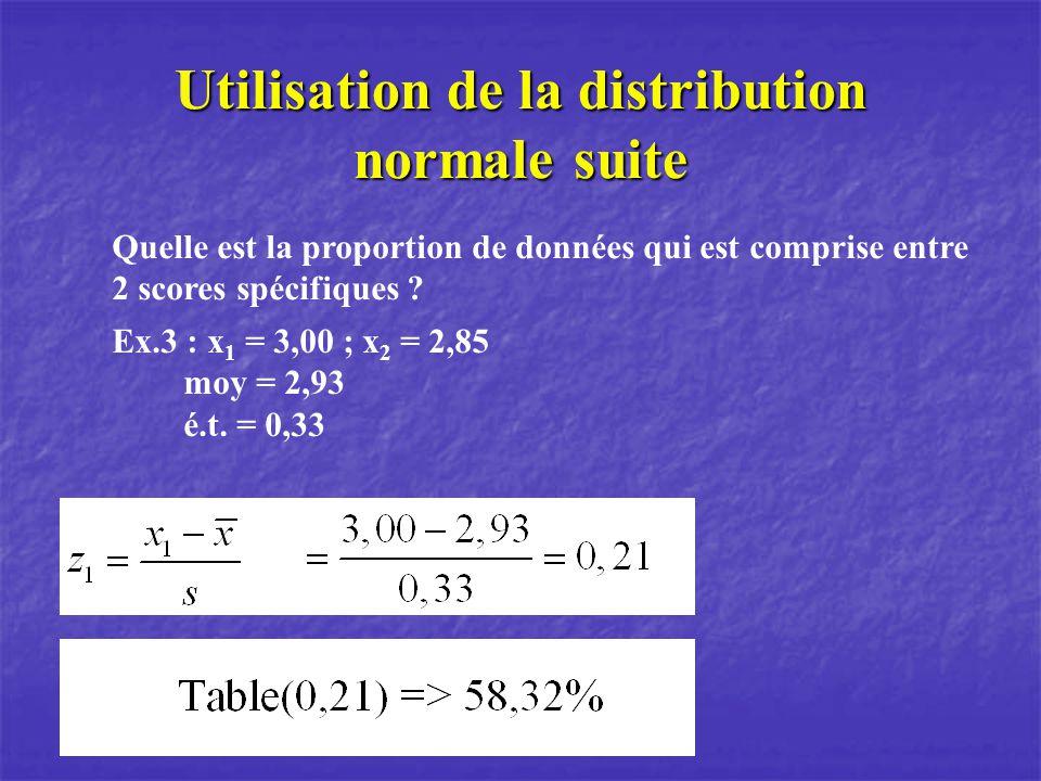 Utilisation de la distribution normale suite Quelle est la proportion de données qui est comprise entre 2 scores spécifiques ? Ex.3 : x 1 = 3,00 ; x 2