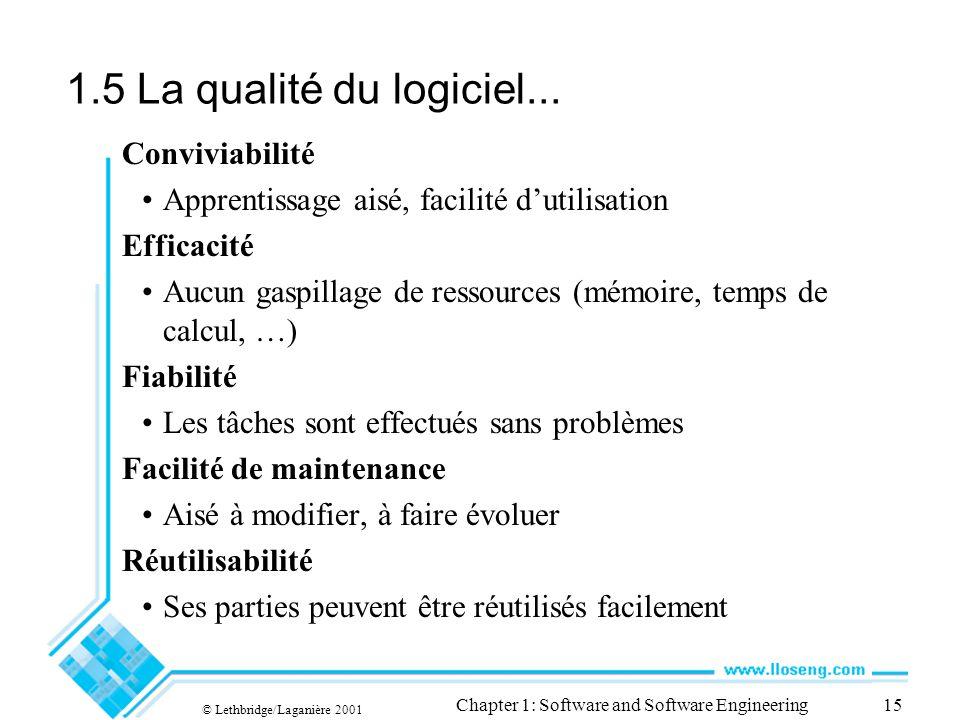 © Lethbridge/Laganière 2001 Chapter 1: Software and Software Engineering15 1.5 La qualité du logiciel... Conviviabilité Apprentissage aisé, facilité d