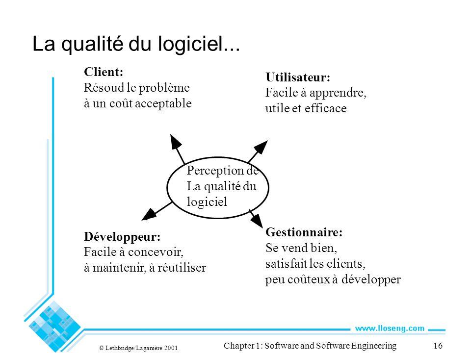 © Lethbridge/Laganière 2001 Chapter 1: Software and Software Engineering16 La qualité du logiciel... Perception de La qualité du logiciel Développeur: