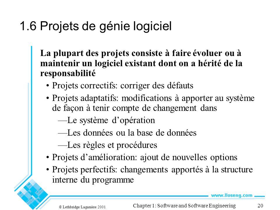 © Lethbridge/Laganière 2001 Chapter 1: Software and Software Engineering20 1.6 Projets de génie logiciel La plupart des projets consiste à faire évolu