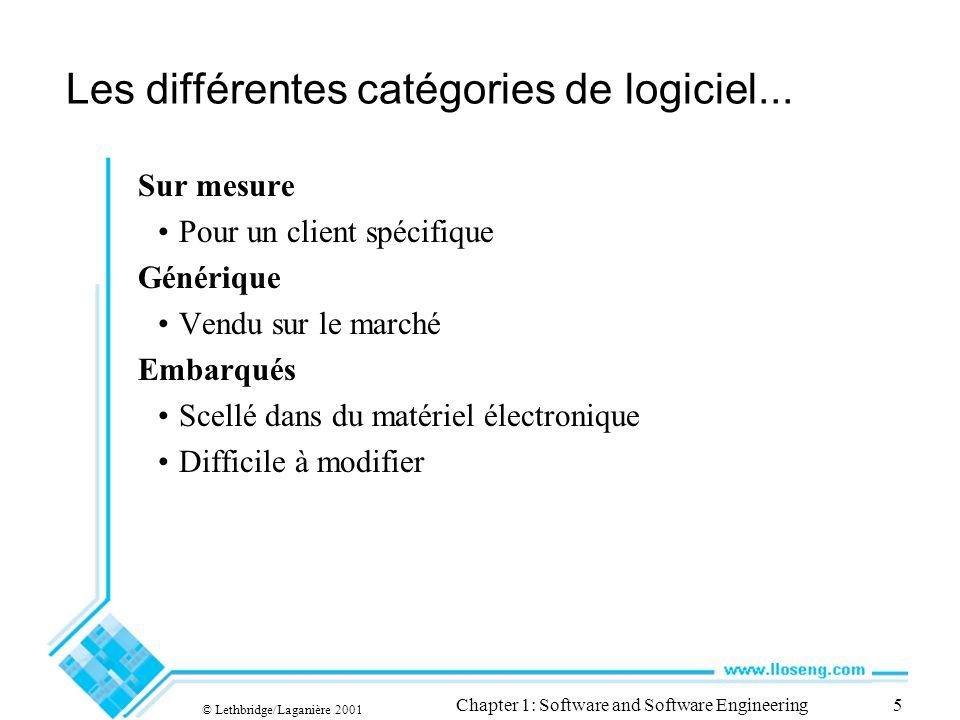 © Lethbridge/Laganière 2001 Chapter 1: Software and Software Engineering5 Les différentes catégories de logiciel... Sur mesure Pour un client spécifiq