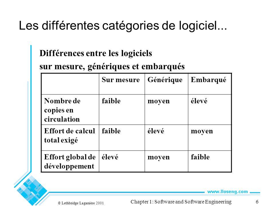 © Lethbridge/Laganière 2001 Chapter 1: Software and Software Engineering6 Les différentes catégories de logiciel... Différences entre les logiciels su