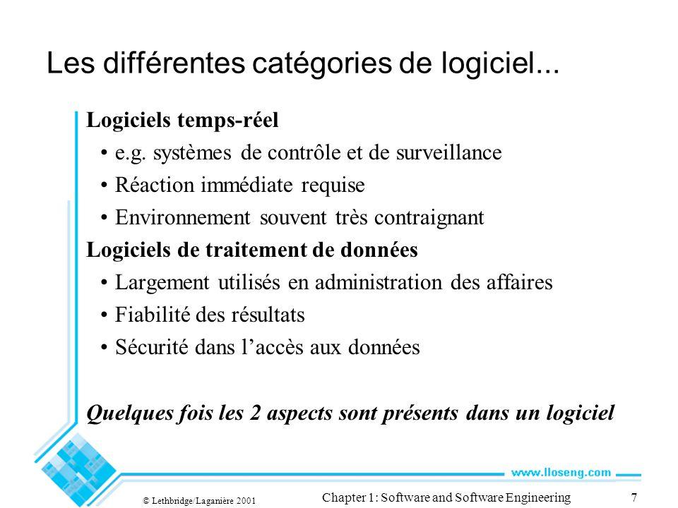 © Lethbridge/Laganière 2001 Chapter 1: Software and Software Engineering7 Les différentes catégories de logiciel... Logiciels temps-réel e.g. systèmes