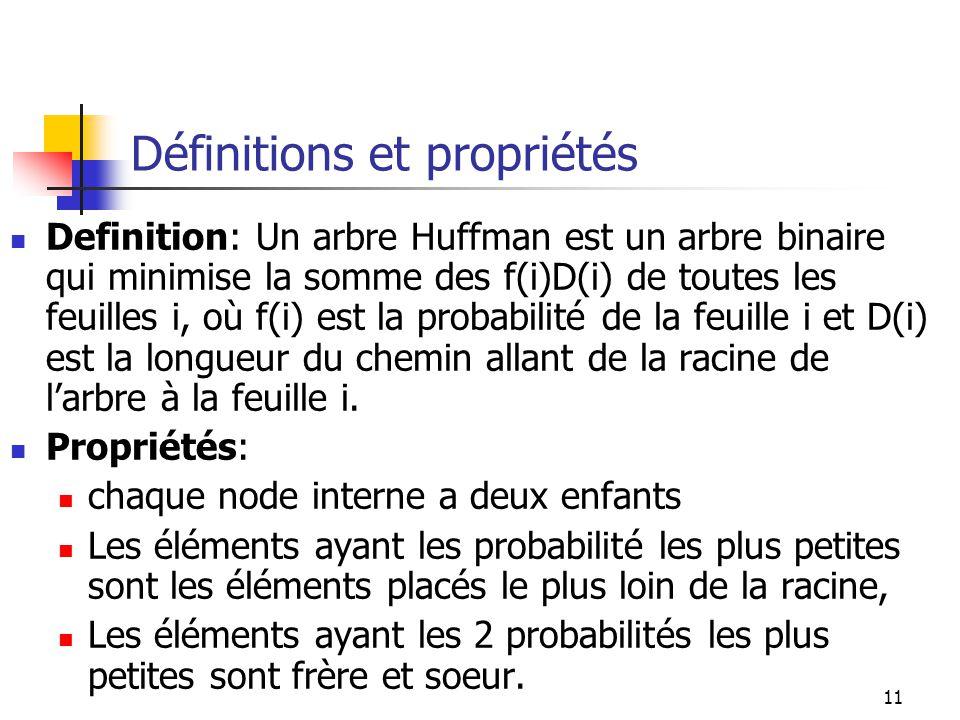 11 Définitions et propriétés Definition: Un arbre Huffman est un arbre binaire qui minimise la somme des f(i)D(i) de toutes les feuilles i, où f(i) es