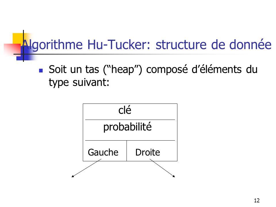 12 Algorithme Hu-Tucker: structure de donnée Soit un tas (heap) composé déléments du type suivant: clé probabilité Gauche Droite