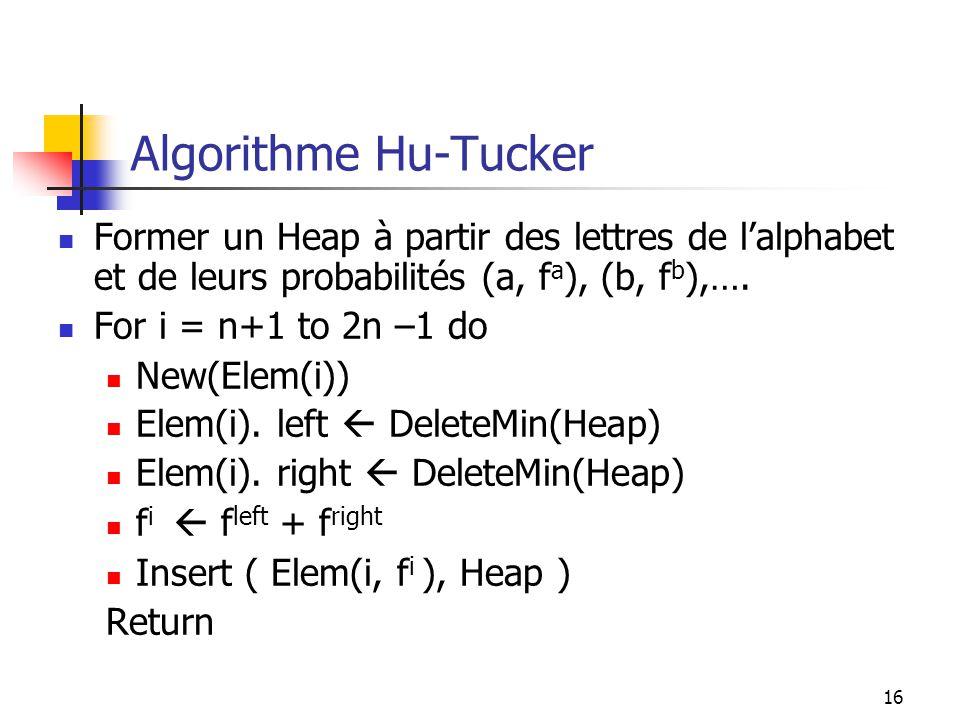 16 Algorithme Hu-Tucker Former un Heap à partir des lettres de lalphabet et de leurs probabilités (a, f a ), (b, f b ),…. For i = n+1 to 2n –1 do New(