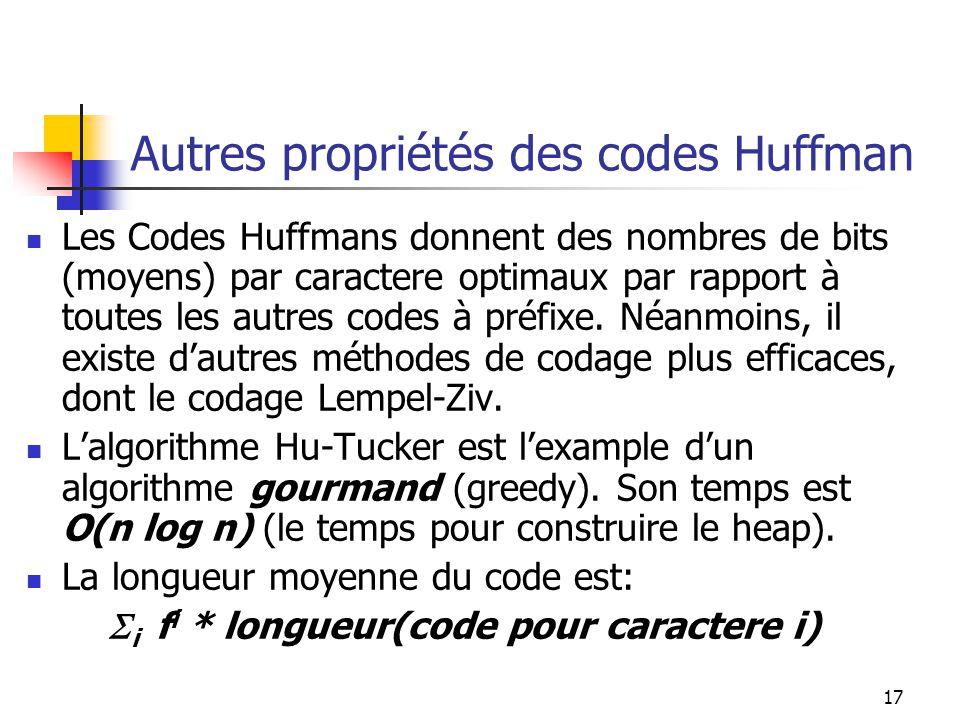 17 Autres propriétés des codes Huffman Les Codes Huffmans donnent des nombres de bits (moyens) par caractere optimaux par rapport à toutes les autres