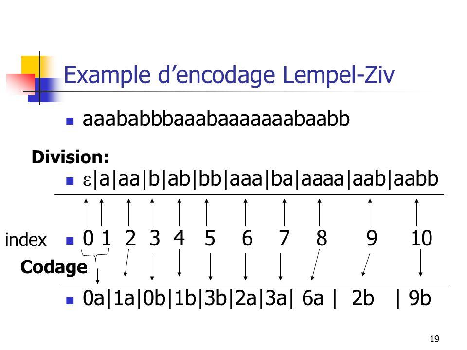 19 Example dencodage Lempel-Ziv aaababbbaaabaaaaaaabaabb |a|aa|b|ab|bb|aaa|ba|aaaa|aab|aabb 0 1 2 3 4 5 6 7 8 9 10 0a|1a|0b|1b|3b|2a|3a| 6a | 2b | 9b
