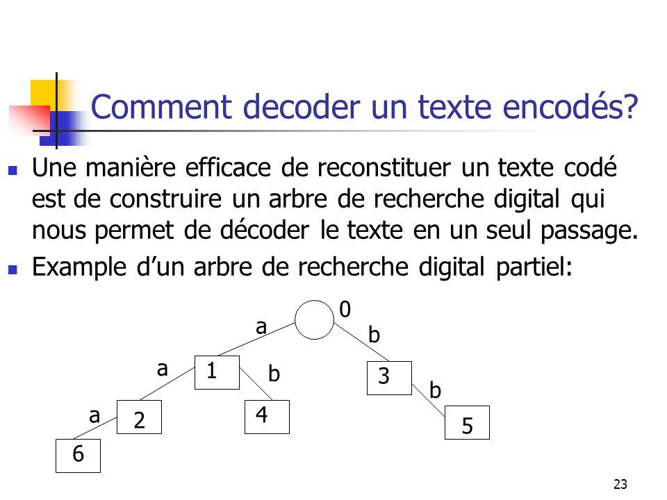 23 Comment decoder un texte encodés? Une manière efficace de reconstituer un texte codé est de construire un arbre de recherche digital qui nous perme