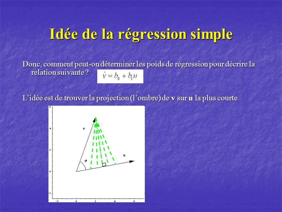 Idée de la régression simple Donc, comment peut-on déterminer les poids de régression pour décrire la relation suivante .