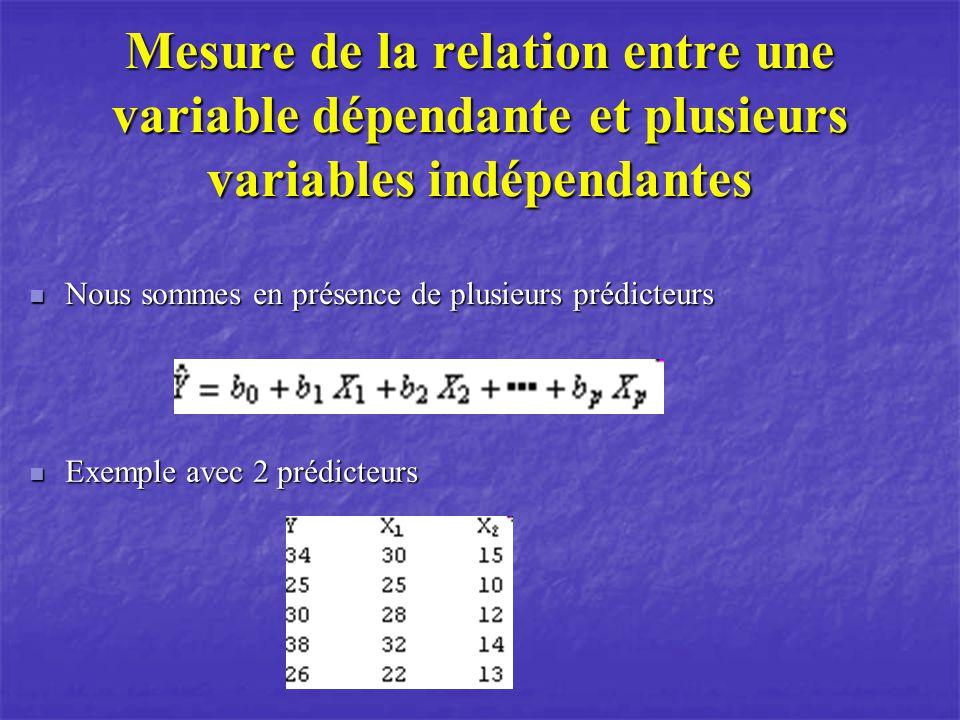 Mesure de la relation entre une variable dépendante et plusieurs variables indépendantes Nous sommes en présence de plusieurs prédicteurs Nous sommes en présence de plusieurs prédicteurs Exemple avec 2 prédicteurs Exemple avec 2 prédicteurs