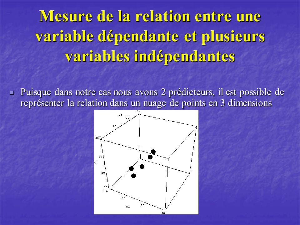 Mesure de la relation entre une variable dépendante et plusieurs variables indépendantes Puisque dans notre cas nous avons 2 prédicteurs, il est possible de représenter la relation dans un nuage de points en 3 dimensions Puisque dans notre cas nous avons 2 prédicteurs, il est possible de représenter la relation dans un nuage de points en 3 dimensions