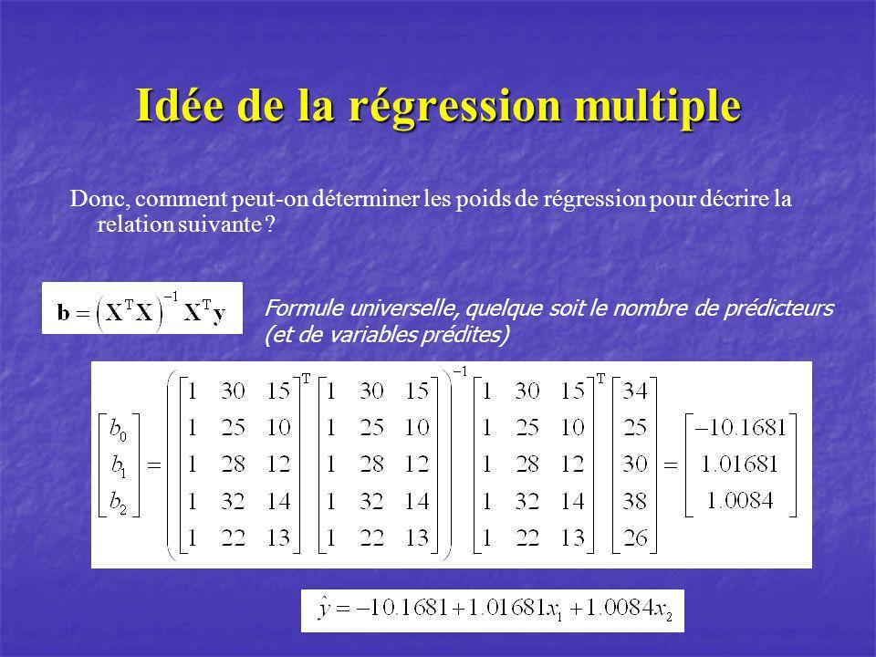 Idée de la régression multiple Donc, comment peut-on déterminer les poids de régression pour décrire la relation suivante .