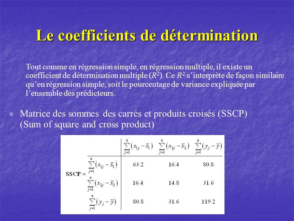 Le coefficients de détermination Tout comme en régression simple, en régression multiple, il existe un coefficient de détermination multiple (R 2 ).