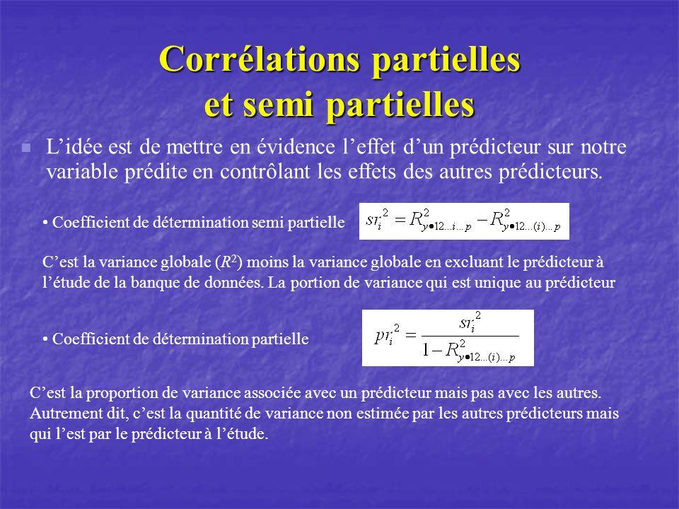 Corrélations partielles et semi partielles Lidée est de mettre en évidence leffet dun prédicteur sur notre variable prédite en contrôlant les effets des autres prédicteurs.
