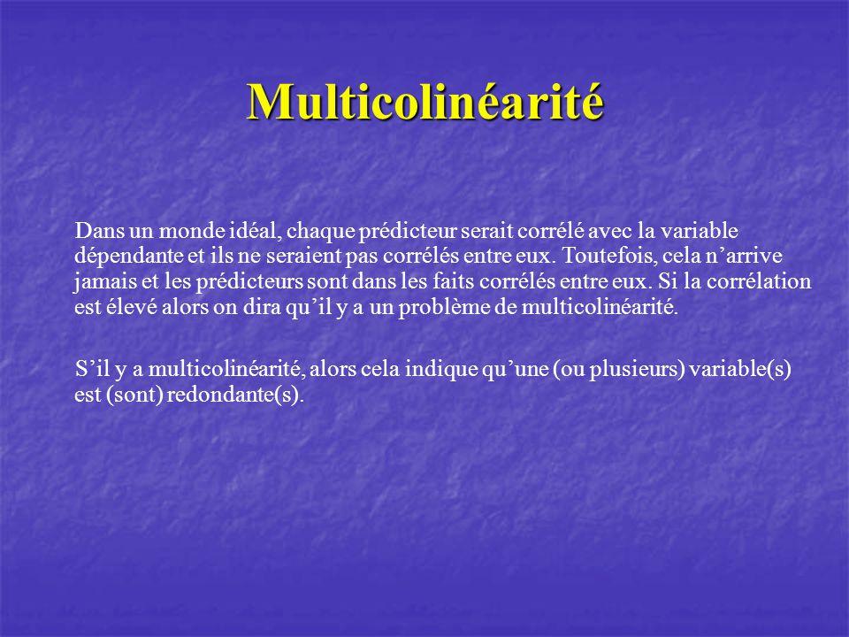 Multicolinéarité Dans un monde idéal, chaque prédicteur serait corrélé avec la variable dépendante et ils ne seraient pas corrélés entre eux.