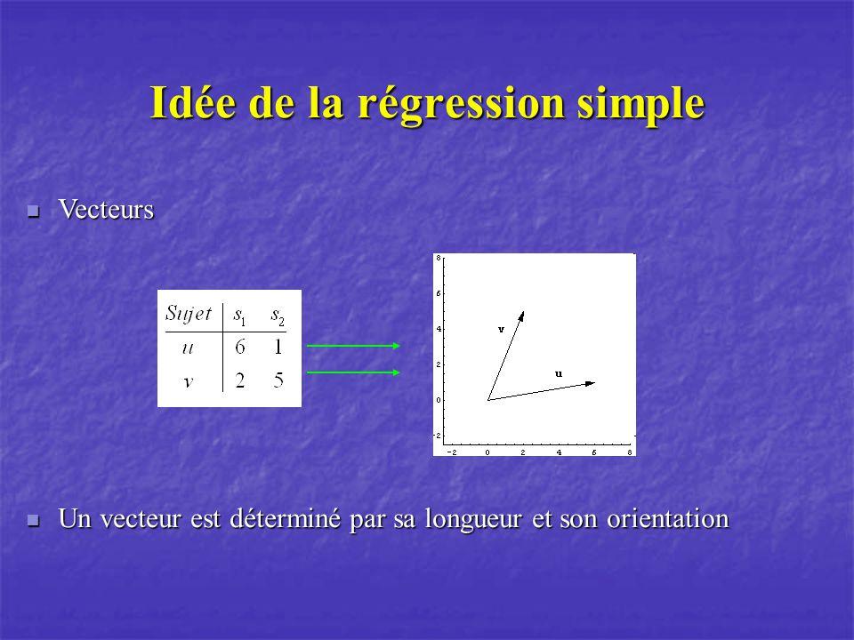 Idée de la régression simple Vecteurs Vecteurs Un vecteur est déterminé par sa longueur et son orientation Un vecteur est déterminé par sa longueur et son orientation