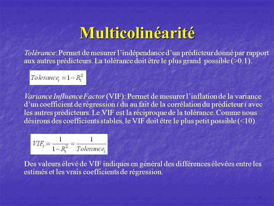 Multicolinéarité Tolérance: Permet de mesurer lindépendance dun prédicteur donné par rapport aux autres prédicteurs.