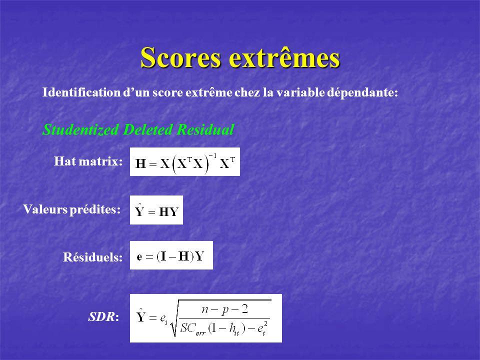 Scores extrêmes Hat matrix: Identification dun score extrême chez la variable dépendante: Studentized Deleted Residual Valeurs prédites: Résiduels: SDR: