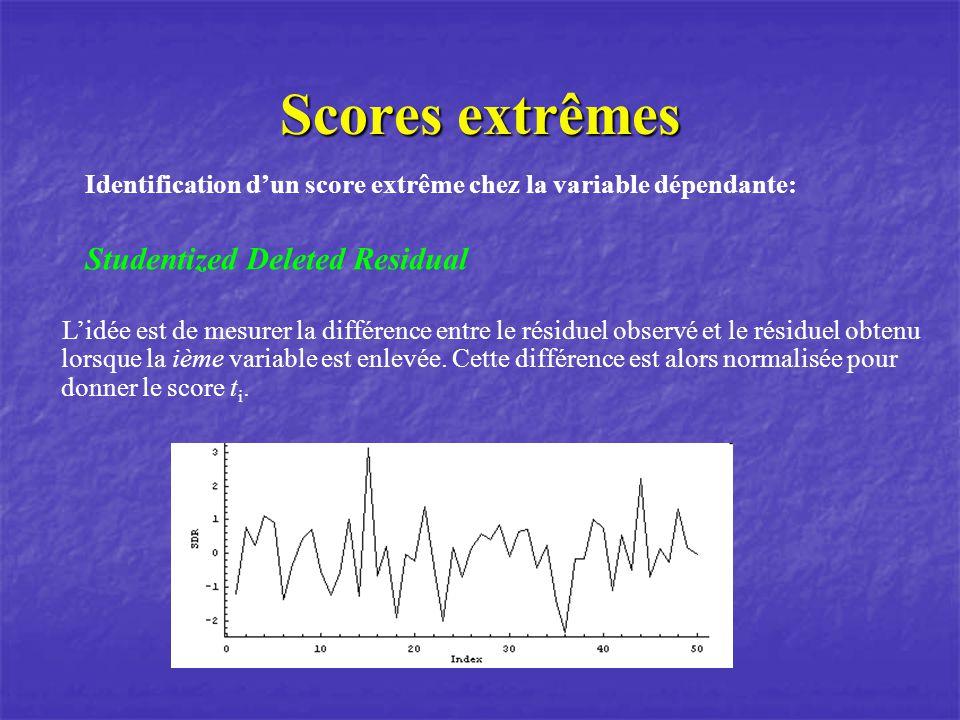 Scores extrêmes Identification dun score extrême chez la variable dépendante: Studentized Deleted Residual Lidée est de mesurer la différence entre le résiduel observé et le résiduel obtenu lorsque la ième variable est enlevée.