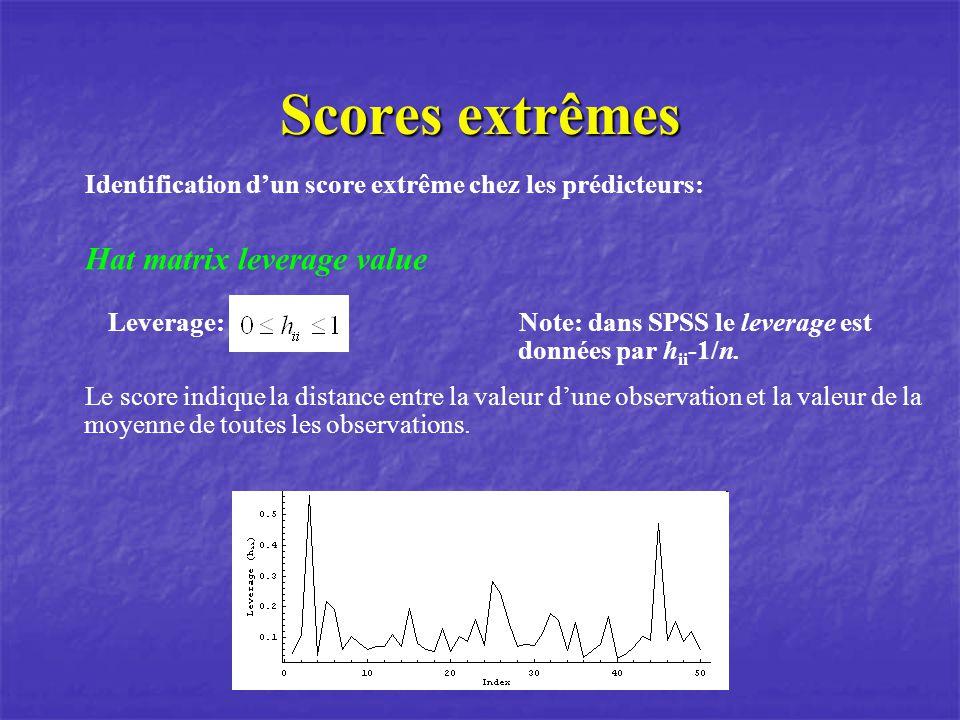 Scores extrêmes Leverage: Identification dun score extrême chez les prédicteurs: Hat matrix leverage value Le score indique la distance entre la valeur dune observation et la valeur de la moyenne de toutes les observations.