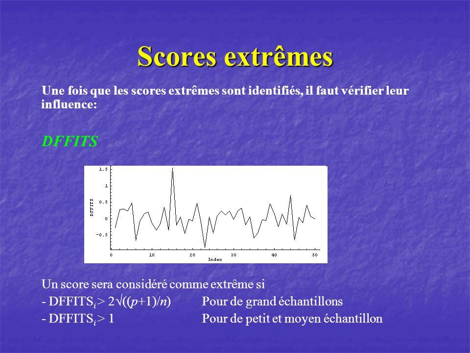 Scores extrêmes Une fois que les scores extrêmes sont identifiés, il faut vérifier leur influence: DFFITS Un score sera considéré comme extrême si - DFFITS i > 2 ((p+1)/n) Pour de grand échantillons - DFFITS i > 1Pour de petit et moyen échantillon