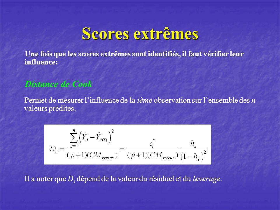 Scores extrêmes Une fois que les scores extrêmes sont identifiés, il faut vérifier leur influence: Distance de Cook Permet de mesurer linfluence de la ième observation sur lensemble des n valeurs prédites.