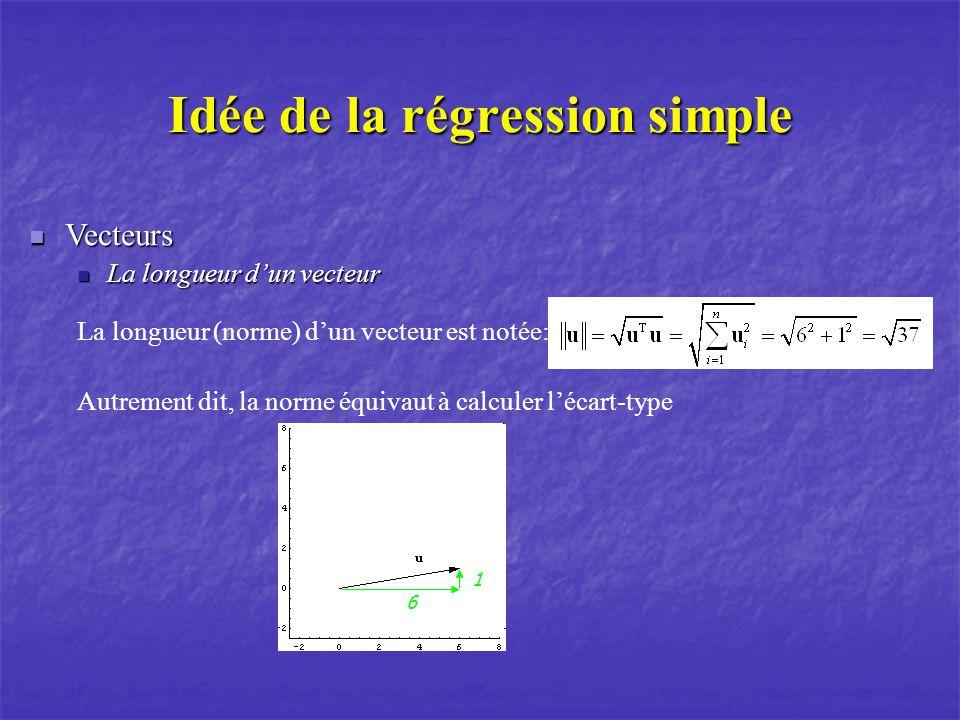Idée de la régression simple Vecteurs Vecteurs La longueur dun vecteur La longueur dun vecteur 6 1 La longueur (norme) dun vecteur est notée: Autrement dit, la norme équivaut à calculer lécart-type