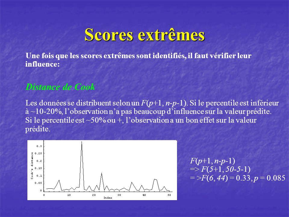 Scores extrêmes Une fois que les scores extrêmes sont identifiés, il faut vérifier leur influence: Distance de Cook Les données se distribuent selon un F(p+1, n-p-1).
