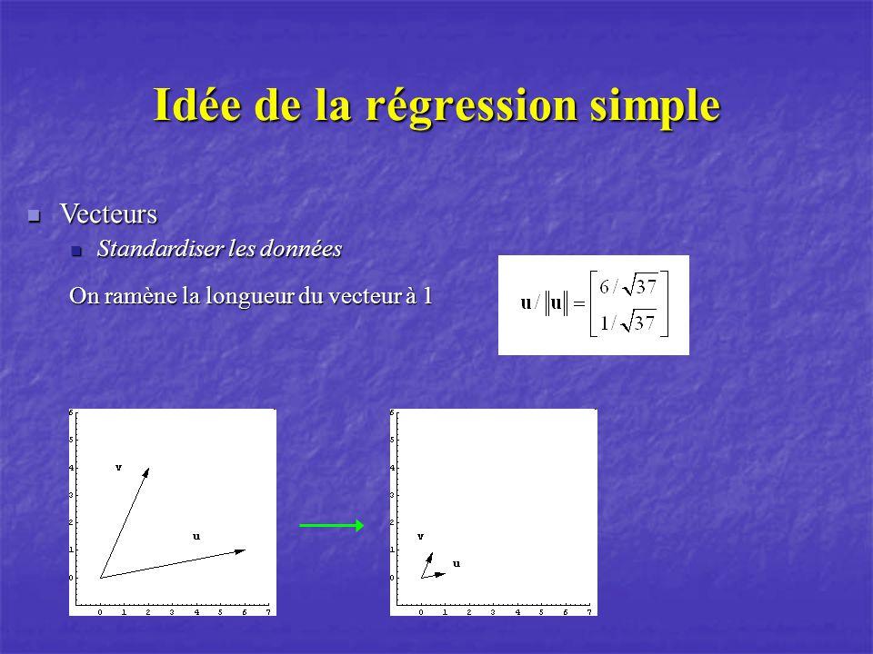 Idée de la régression simple Vecteurs Vecteurs Standardiser les données Standardiser les données On ramène la longueur du vecteur à 1