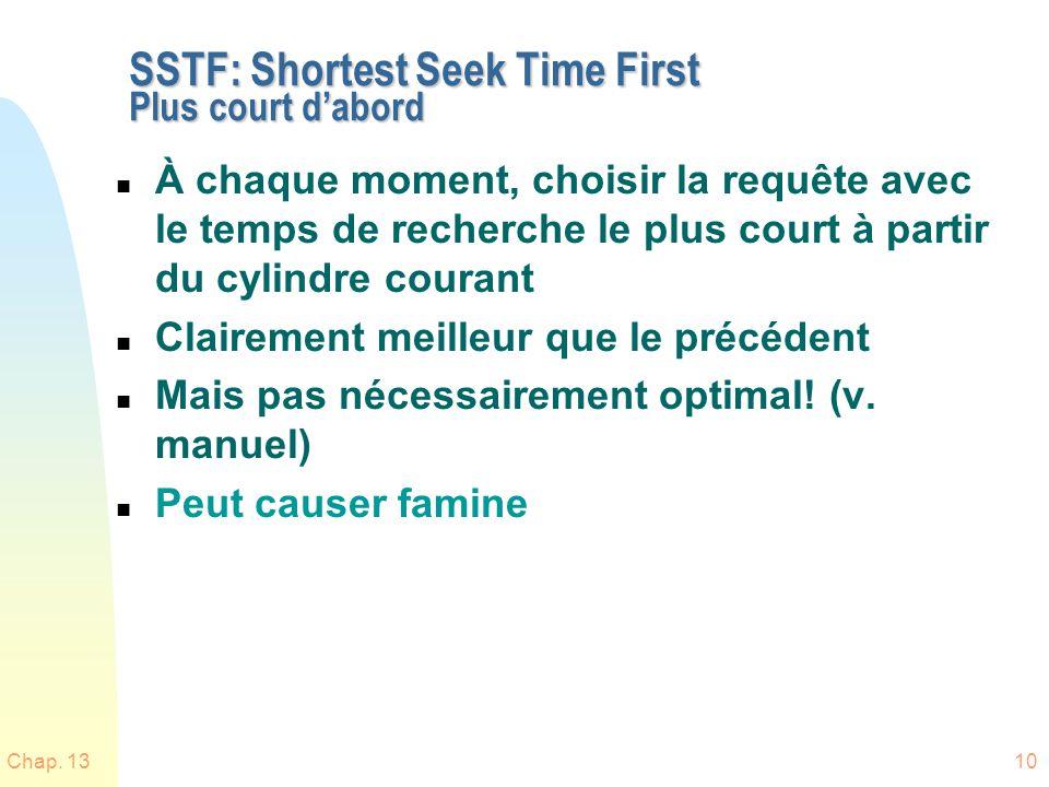 Chap. 1310 SSTF: Shortest Seek Time First Plus court dabord n À chaque moment, choisir la requête avec le temps de recherche le plus court à partir du