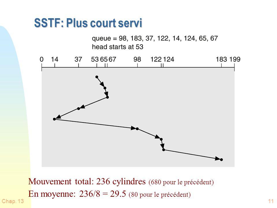 Chap. 1311 SSTF: Plus court servi Mouvement total: 236 cylindres (680 pour le précédent) En moyenne: 236/8 = 29.5 (80 pour le précédent)