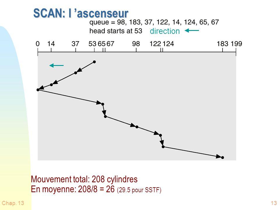 Chap. 1313 SCAN: l ascenseur Mouvement total: 208 cylindres En moyenne: 208/8 = 26 (29.5 pour SSTF) direction