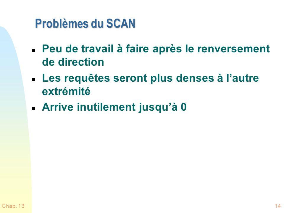 Chap. 1314 Problèmes du SCAN n Peu de travail à faire après le renversement de direction n Les requêtes seront plus denses à lautre extrémité n Arrive